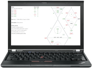 numerology software tools with numeroscope